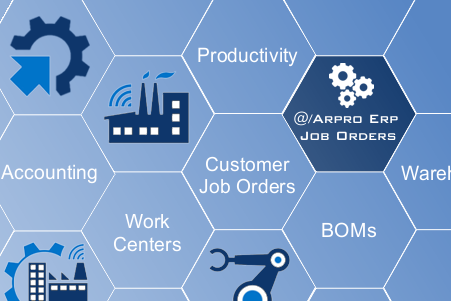 optimize production management. It can be done Smart