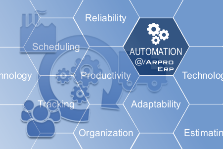 @/Arpro Erp, simply automated production. Smart and easy to use